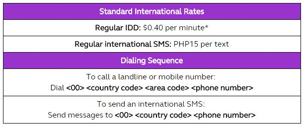 globe international call