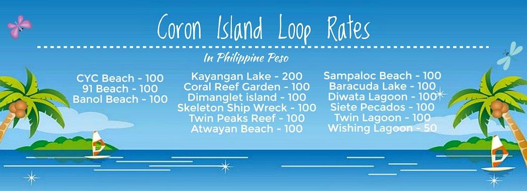 Coron Loop Rate2